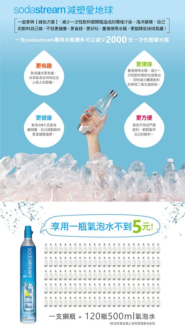 氣泡水補充鋼瓶